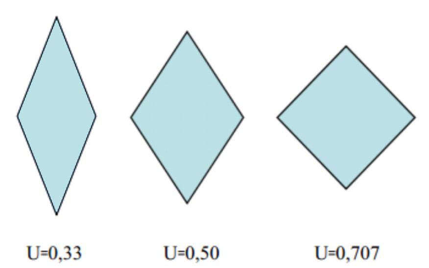 2-Rakenduskoefitsent